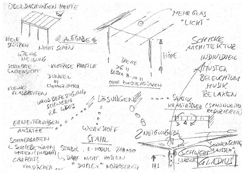 Die Idee Glasdach und Terrassend u00e4cher by Gladius